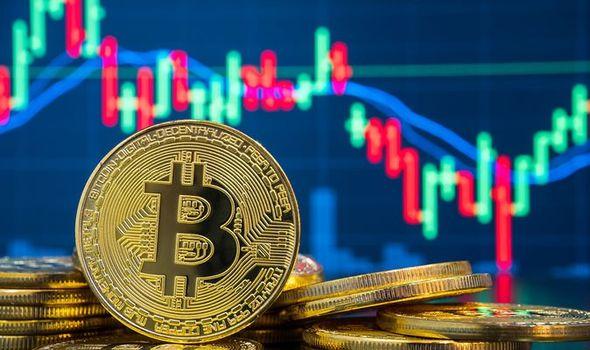 Trgovački prikaz skener kripto valuta